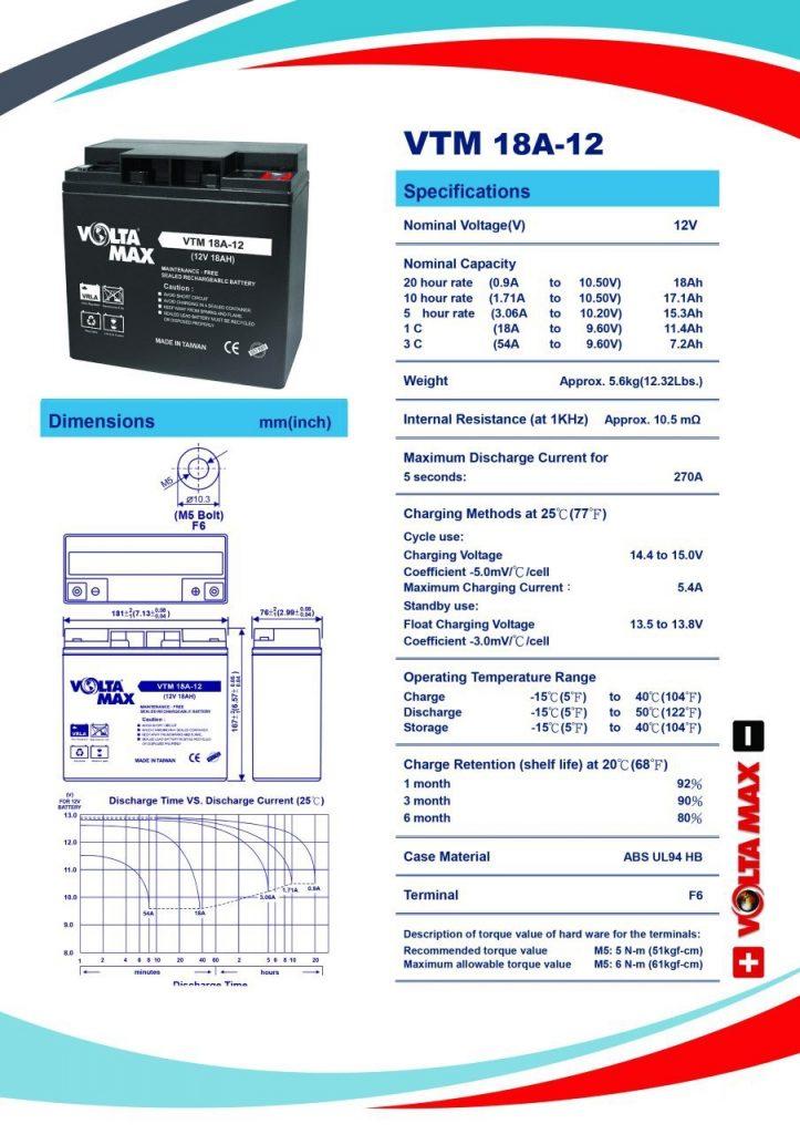 باتری VOLTAMAX VTM-18