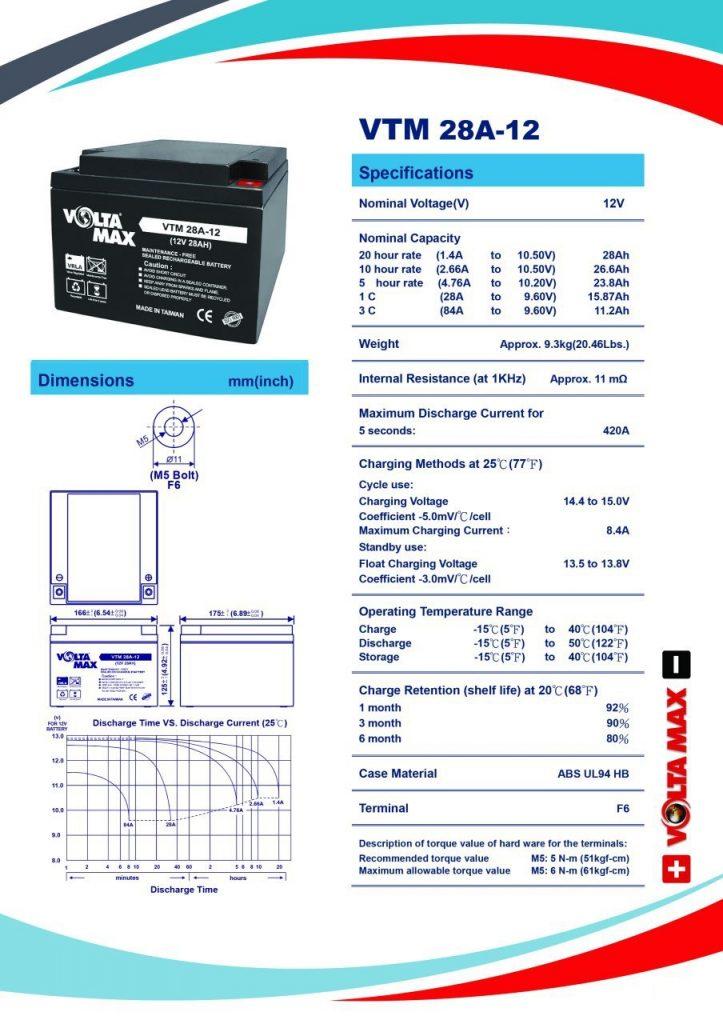 باتری VOLTAMAX VTM-28AH
