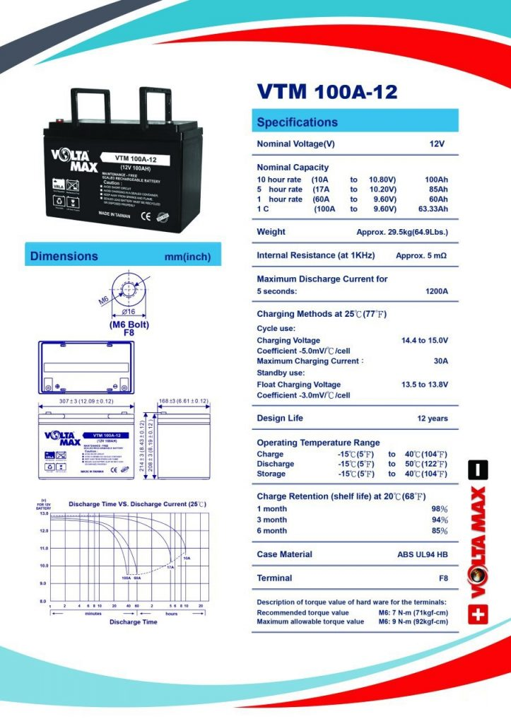 باتری VOLTAMAX VTM-100