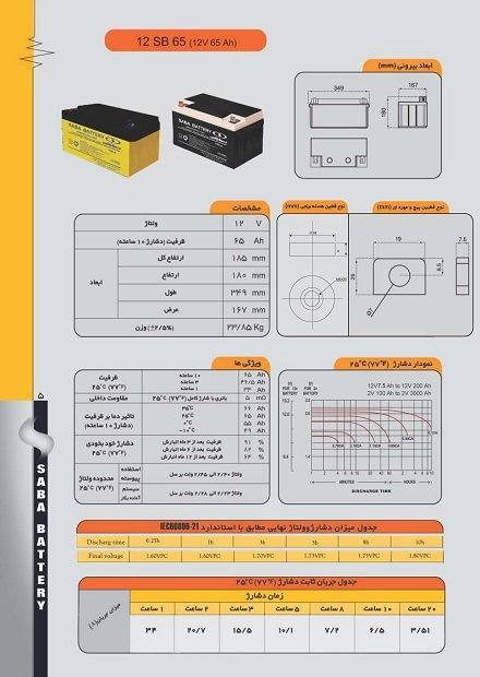 باتری صبا باتری 12SB65