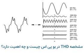 THD در یو پی اس